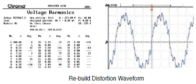 61500 rebuild distortion waveform