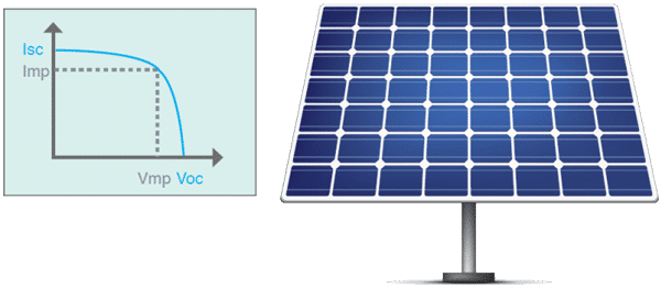 DC Electronic Load - MPPT Function for Solar Panel Testing