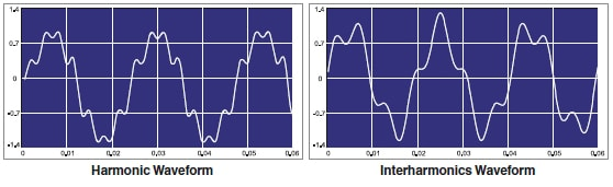 harmonics and interharmonics waveforms example