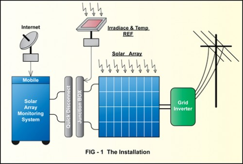 pv inverter test solutions chroma Off-Grid Solar Schematic pv inverter test solar pv figure 1