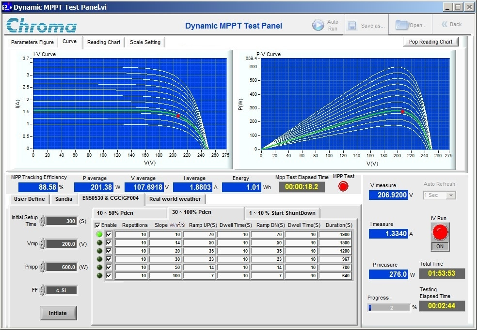 Instrument Automated System Software Chroma
