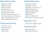 Labview Toolkit - LED Driver Test Items