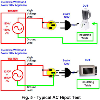 AC DC Hipot Test | Chroma Dc Wiring Diagram Test on