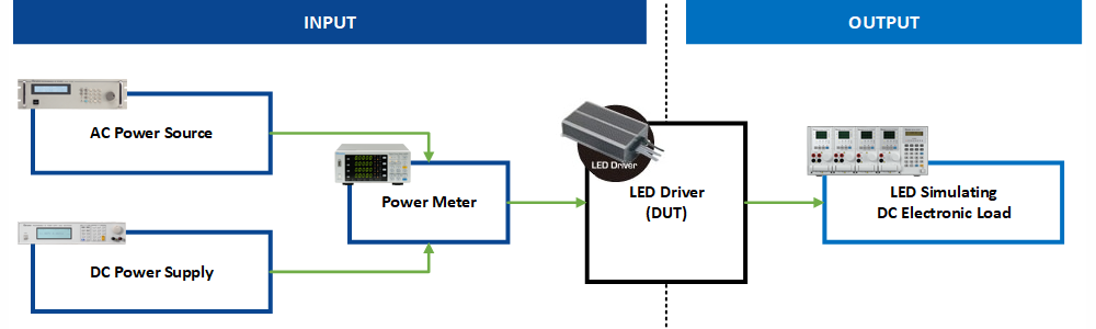 LED Driver Test Block Diagram