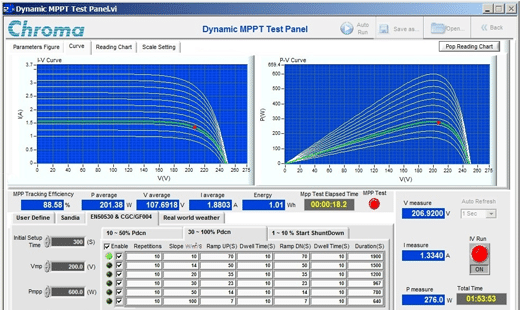 Solar - IV curve simulation software - MPPT
