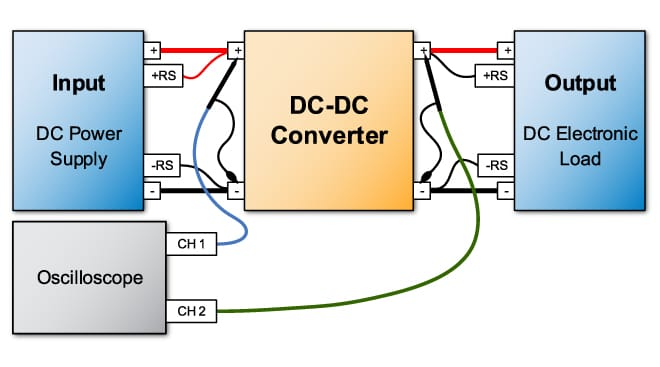 How to Test a DC-DC Converter for Quality and Reliability