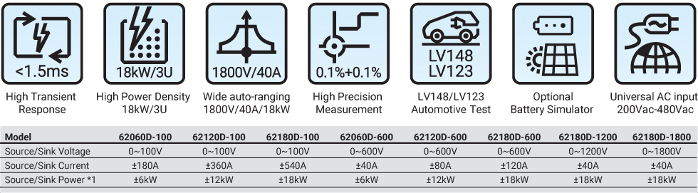 62000D bidirectional DC Power supply specifications